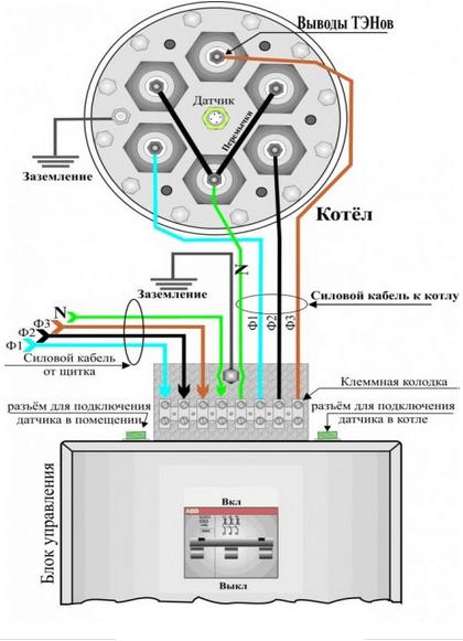подключение котла галан к электросети